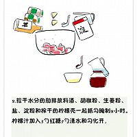柠香肋排的做法图解3