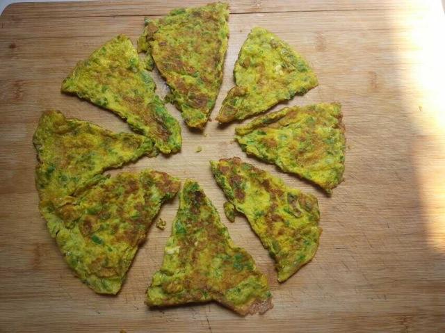 鸡蛋青椒饼的做法_【图解】鸡蛋青椒饼怎么做好吃_琰