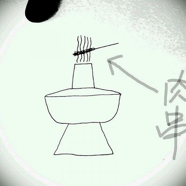 新疆美食简笔画