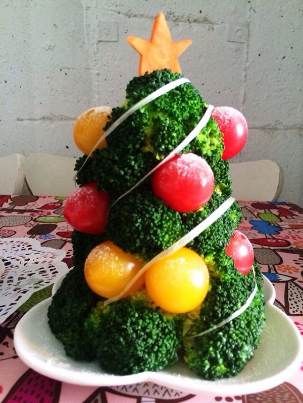 33号柴禾狗做的圣诞树的做法_豆果美食