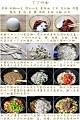 新疆面食:丁丁炒面的做法图解1